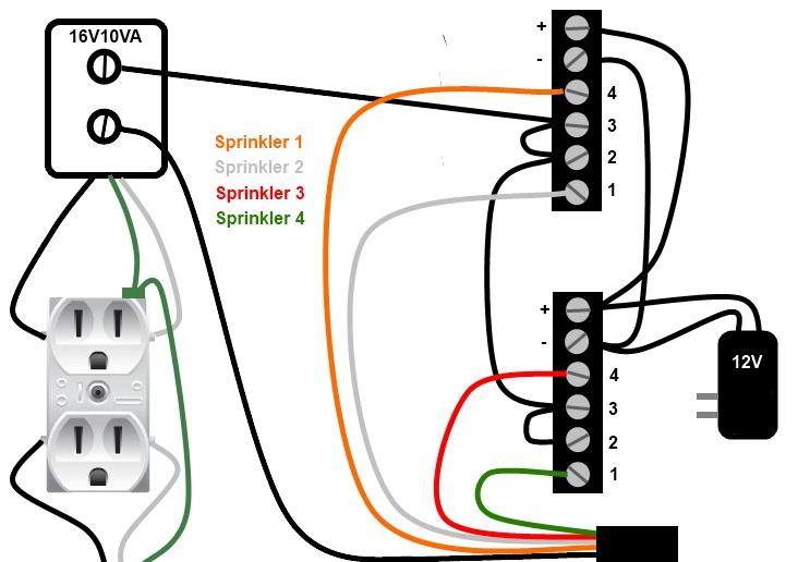 diy control4 sprinkler control garp