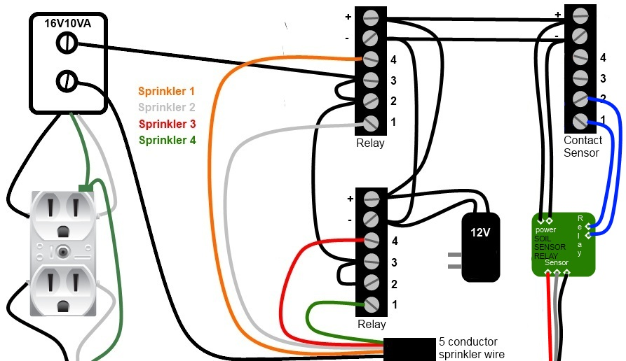 orbit sprinkler wiring diagram orbit image wiring wiring diagram for sprinkler system the wiring diagram on orbit sprinkler wiring diagram